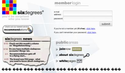 Interfaz De Redes Sociales Six Dedrees