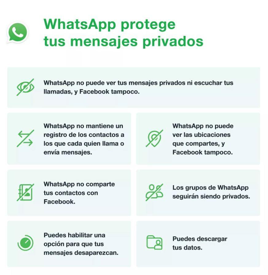 Imagen De Condición de WhatsApp Que No Puede Hacer